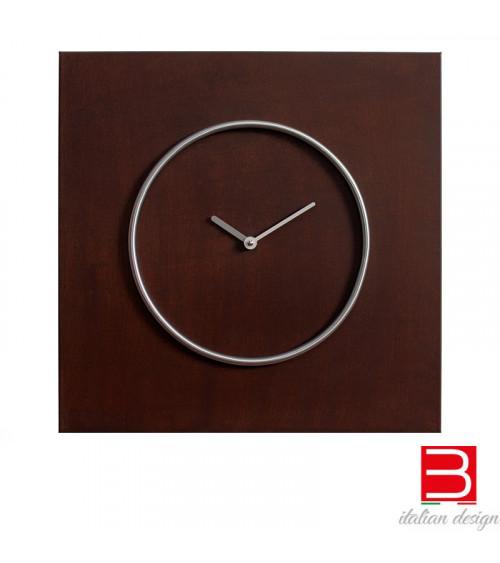 Uhr Progetti Kreis