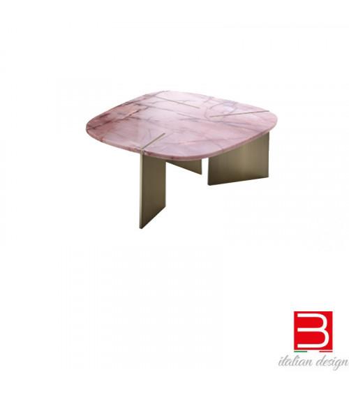 Table  Arketipo Rumors