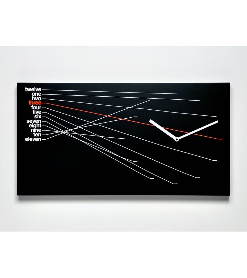 Takt Progetti 25th year Timeline