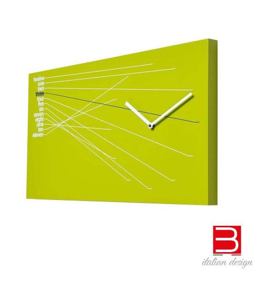 Orologio Progetti 25th year Timeline