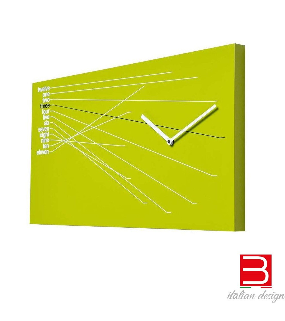 clock Progetti 25th year Timeline