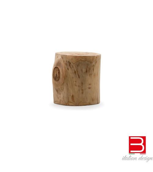 Table Alf Cep
