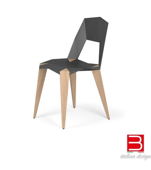 Chair Kubikoff Pythagoras4