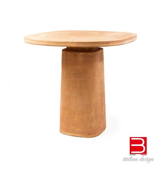 Table InternoItaliano Gioi
