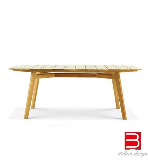 rectangular table Ethimo Knit