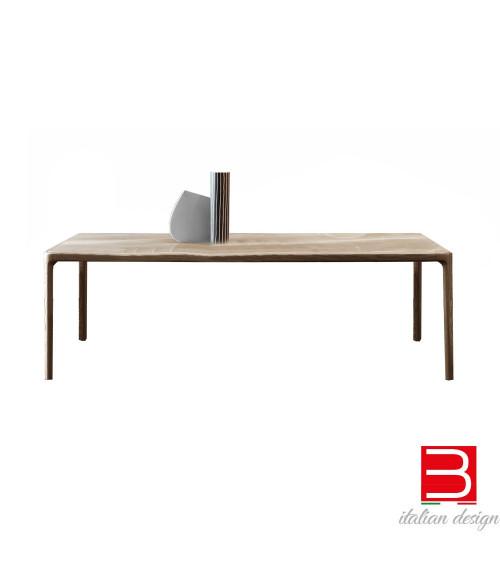 Tabelle Pianca Inari
